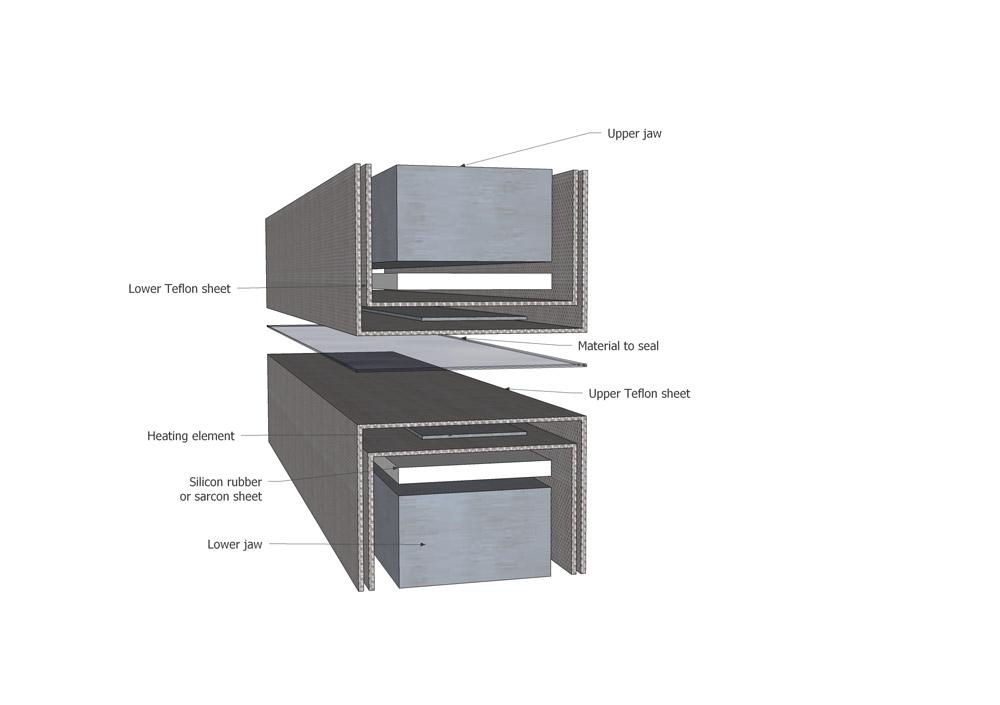Double heating impulse sealer elements view