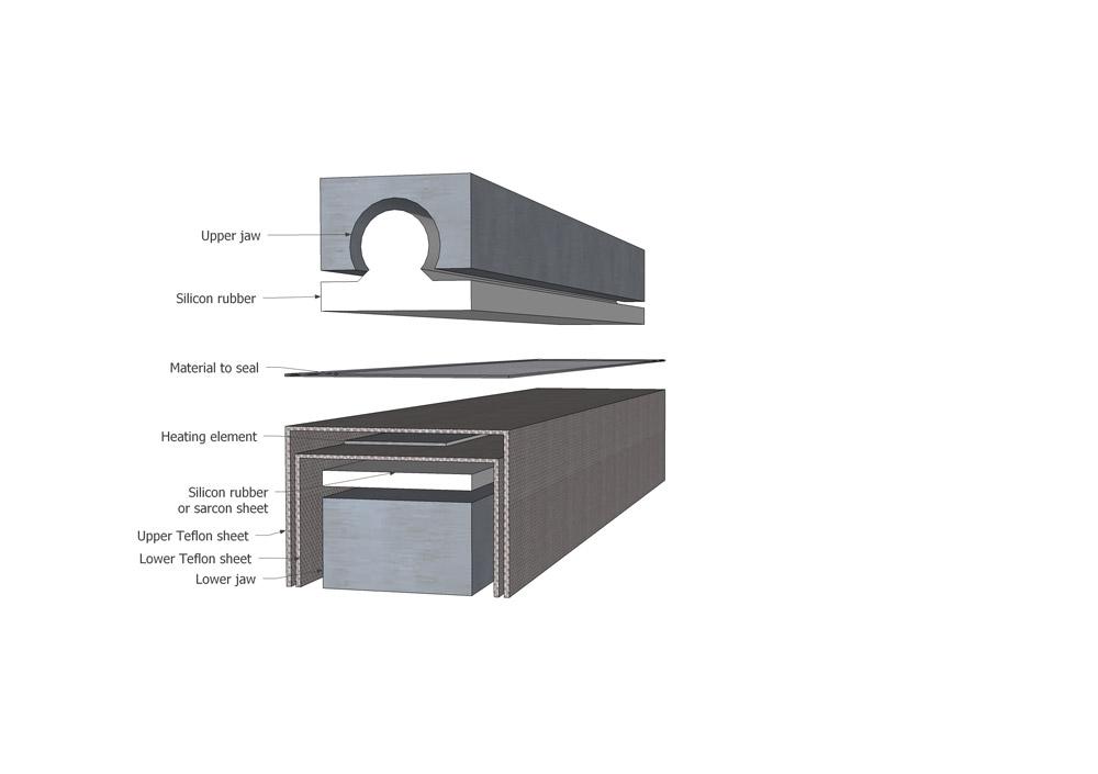 Impulse sealer elements view